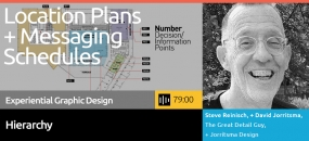 Different methods used for managing, generating and sharing location plans and messaging schedules