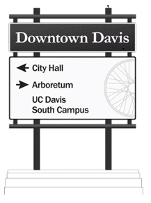 Image of wayfinding signage for Downtown Davis