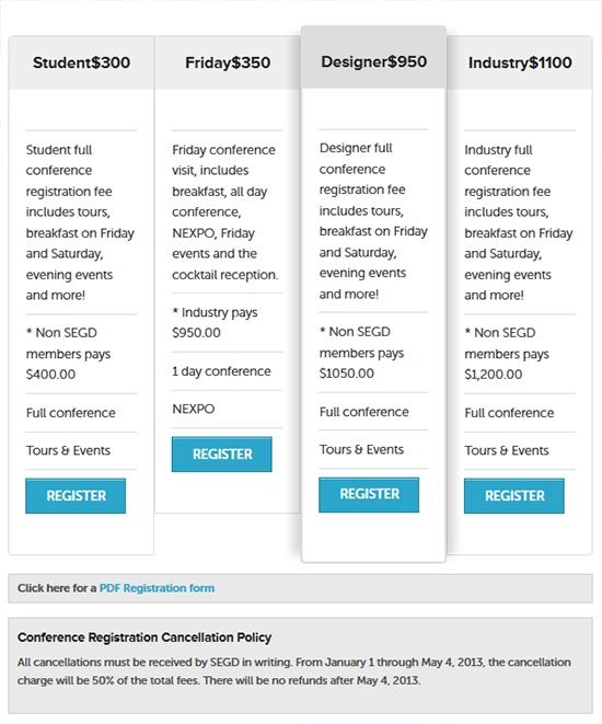 Above the Fog Registration Details